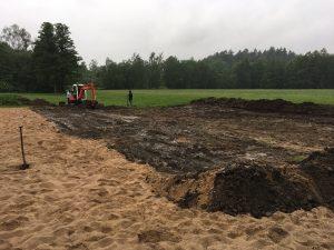 Skatås utgrävningar